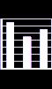 Symbolbild Diagramm